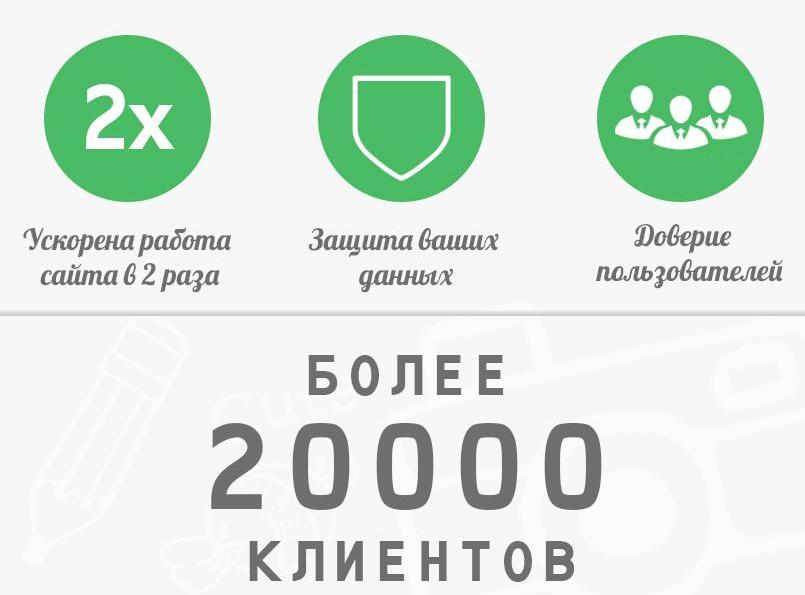Автоматический онлайн SMM сервис